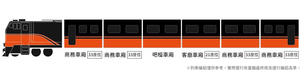 公-列車編組-圖